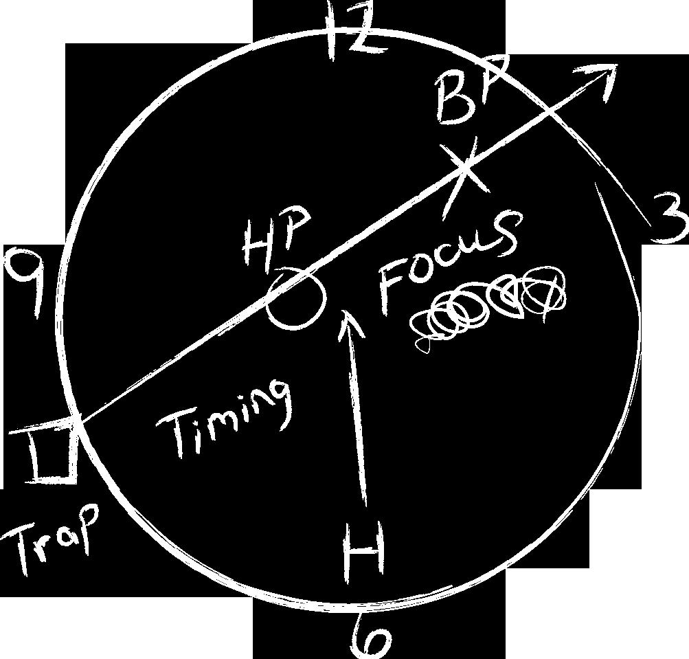 A.I.M. Chalkboard Drawing